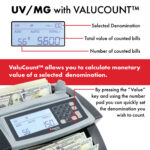 Cassida 5520 ValuCount display